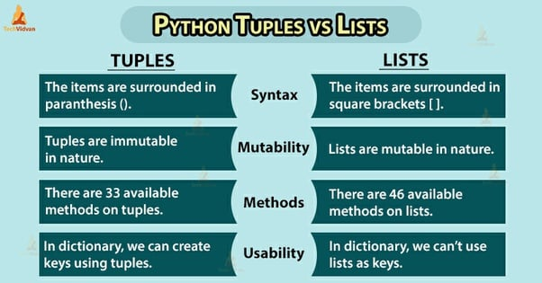 Python Interview Questions 2